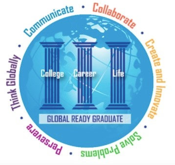 Global Ready Graduate Logo