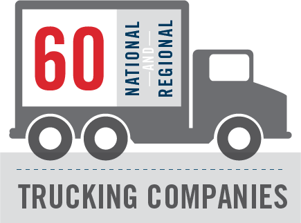 Trucking companies graphic