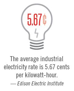 Average Electricity Rate