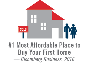 Number 1 Most Affordable Place to Buy Your First Home Statistic