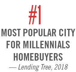 Most Popular for Millenials